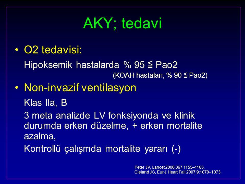 AKY; tedavi O2 tedavisi: Hipoksemik hastalarda % 95 ≦ Pao2 (KOAH hastaları; % 90 ≦ Pao2) Non-invazif ventilasyon Klas IIa, B 3 meta analizde LV fonksiyonda ve klinik durumda erken düzelme, + erken mortalite azalma, Kontrollü çalışmda mortalite yararı (-) Peter JV, Lancet 2006;367:1155–1163.