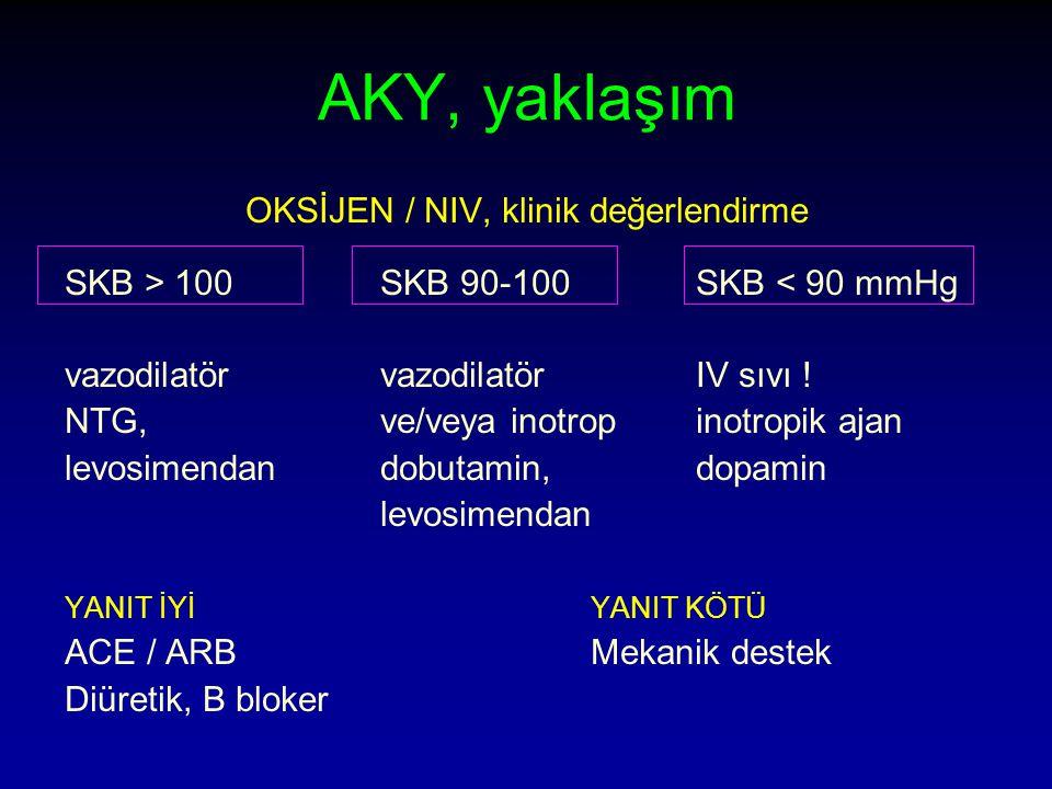 AKY, yaklaşım OKSİJEN / NIV, klinik değerlendirme SKB > 100SKB 90-100SKB < 90 mmHg vazodilatörvazodilatör IV sıvı .