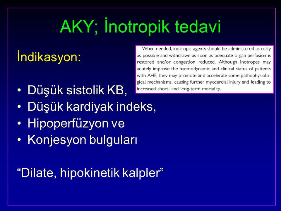 AKY; İnotropik tedavi İndikasyon: Düşük sistolik KB, Düşük kardiyak indeks, Hipoperfüzyon ve Konjesyon bulguları Dilate, hipokinetik kalpler