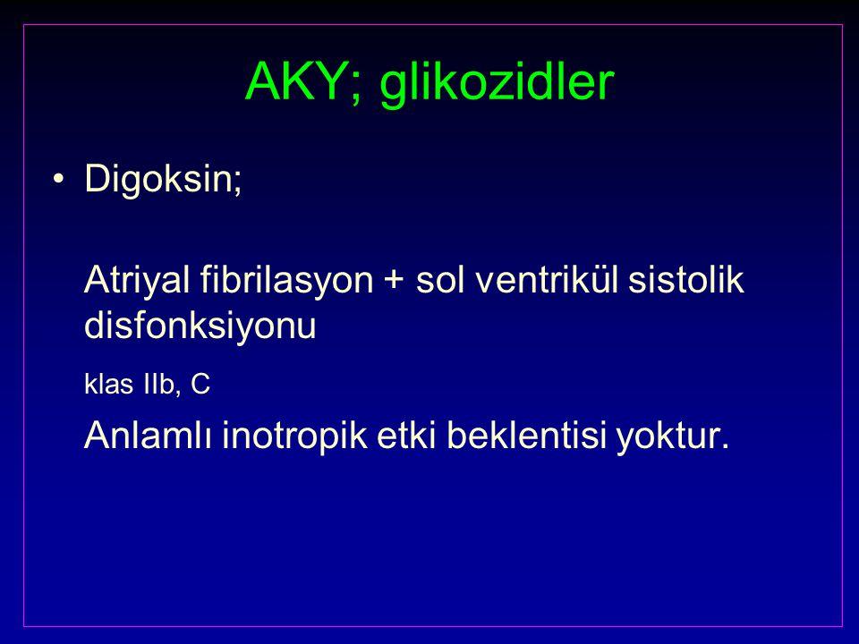 AKY; glikozidler Digoksin; Atriyal fibrilasyon + sol ventrikül sistolik disfonksiyonu klas IIb, C Anlamlı inotropik etki beklentisi yoktur.