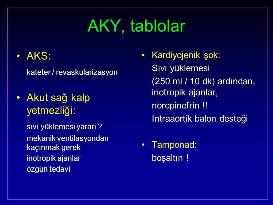 AKY, tablolar AKS: kateter / revaskülarizasyon Akut sağ kalp yetmezliği: sıvı yüklemesi yararı .