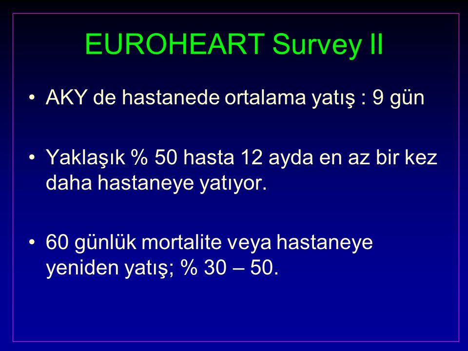 EUROHEART Survey II AKY de hastanede ortalama yatış : 9 gün Yaklaşık % 50 hasta 12 ayda en az bir kez daha hastaneye yatıyor.