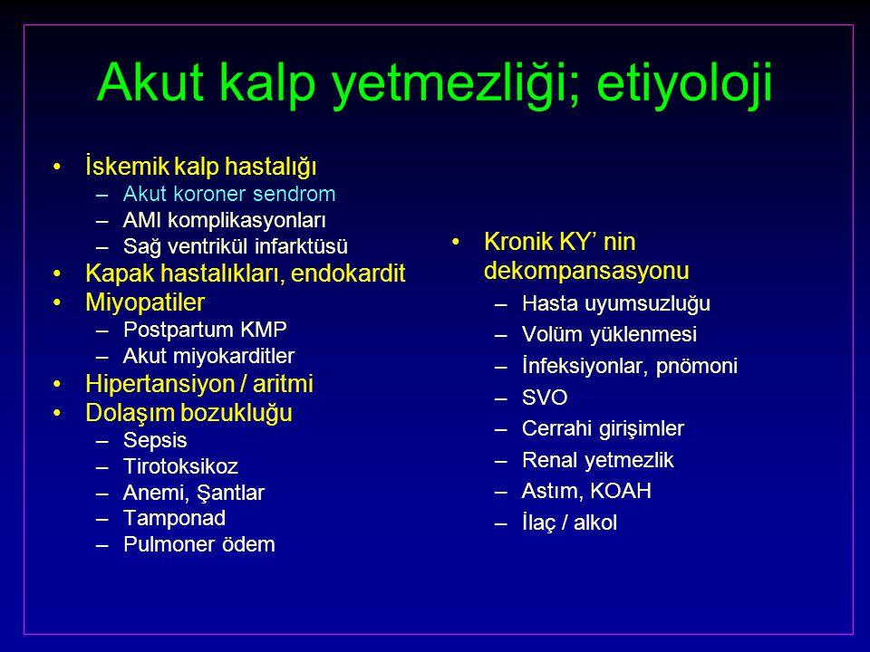 Akut kalp yetmezliği; etiyoloji İskemik kalp hastalığı –Akut koroner sendrom –AMI komplikasyonları –Sağ ventrikül infarktüsü Kapak hastalıkları, endokardit Miyopatiler –Postpartum KMP –Akut miyokarditler Hipertansiyon / aritmi Dolaşım bozukluğu –Sepsis –Tirotoksikoz –Anemi, Şantlar –Tamponad –Pulmoner ödem Kronik KY' nin dekompansasyonu –Hasta uyumsuzluğu –Volüm yüklenmesi –İnfeksiyonlar, pnömoni –SVO –Cerrahi girişimler –Renal yetmezlik –Astım, KOAH –İlaç / alkol