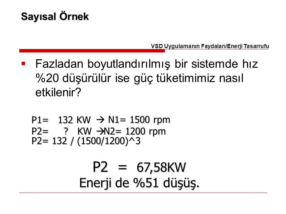 Sayısal Örnek  Fazladan boyutlandırılmış bir sistemde hız %20 düşürülür ise güç tüketimimiz nasıl etkilenir? P1= 132 KW P2= ? KW  N1= 1500 rpm  N2=