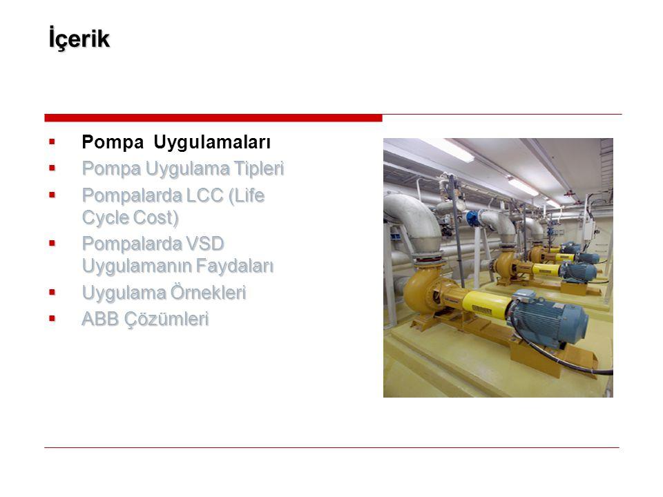 Pompalarda VSD Uygulamalanın Faydaları  Pompa Kontrol Yöntemleri  Enerji Tasarrufu  Mekanik faydaları  Elektriksel faydaları  Redundancy  Esnek Haberleşme seçenekleri  Proses sonuçlarına faydaları  LCC Bileşenlerinde İyileşmeler
