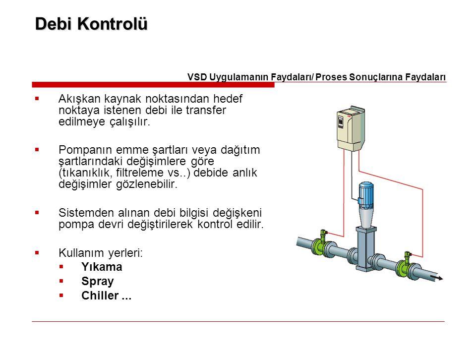 Debi Kontrolü  Akışkan kaynak noktasından hedef noktaya istenen debi ile transfer edilmeye çalışılır.  Pompanın emme şartları veya dağıtım şartların
