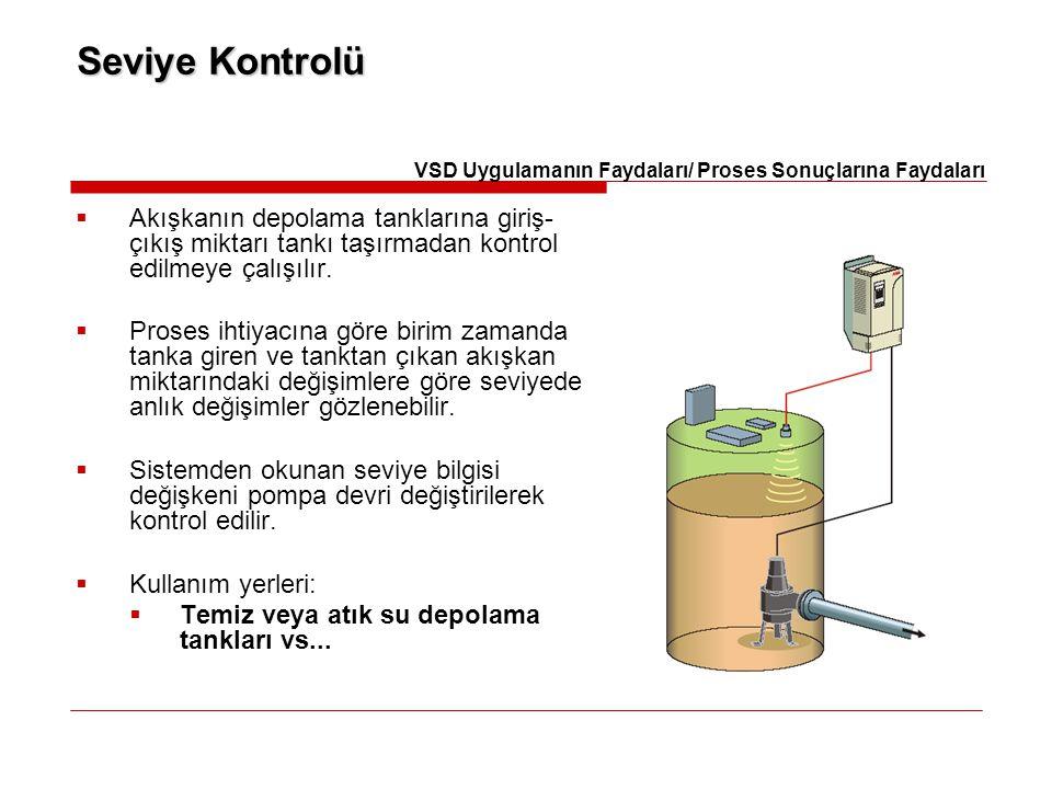 Seviye Kontrolü  Akışkanın depolama tanklarına giriş- çıkış miktarı tankı taşırmadan kontrol edilmeye çalışılır.  Proses ihtiyacına göre birim zaman