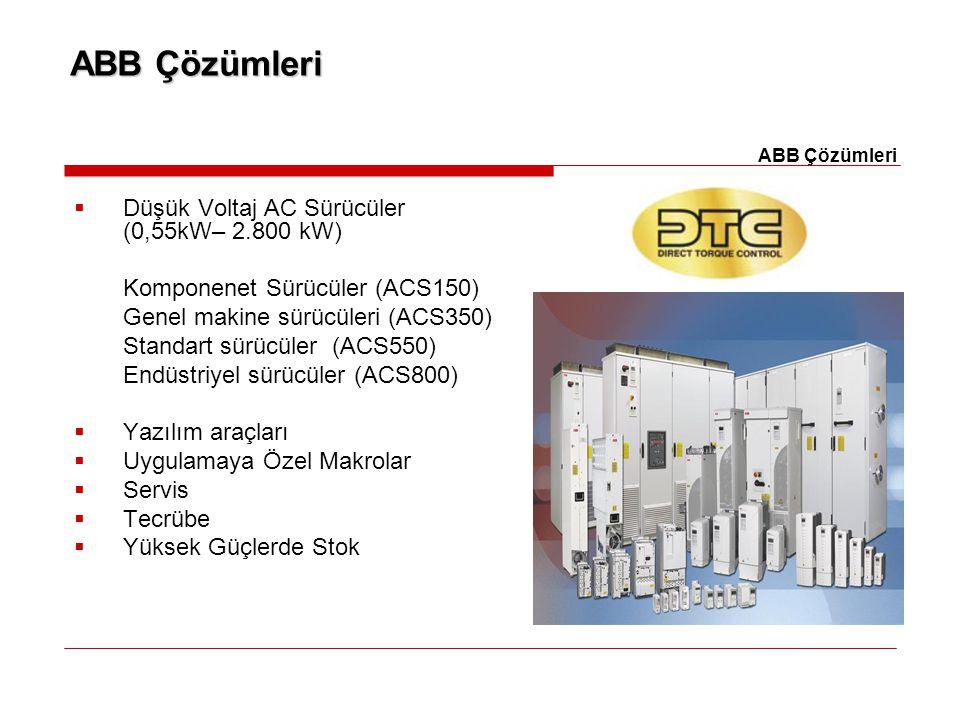 ABB Çözümleri  Düşük Voltaj AC Sürücüler (0,55kW– 2.800 kW) Komponenet Sürücüler (ACS150) Genel makine sürücüleri (ACS350) Standart sürücüler (ACS550