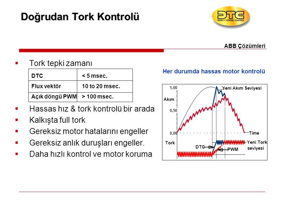 Doğrudan Tork Kontrolü  Tork tepki zamanı  Hassas hız & tork kontrolü bir arada  Kalkışta full tork  Gereksiz motor hatalarını engeller  Gereksiz