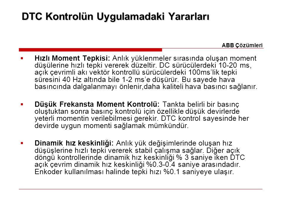 DTC Kontrolün Uygulamadaki Yararları  Hızlı Moment Tepkisi: Anlık yüklenmeler sırasında oluşan moment düşülerine hızlı tepki vererek düzeltir. DC sür