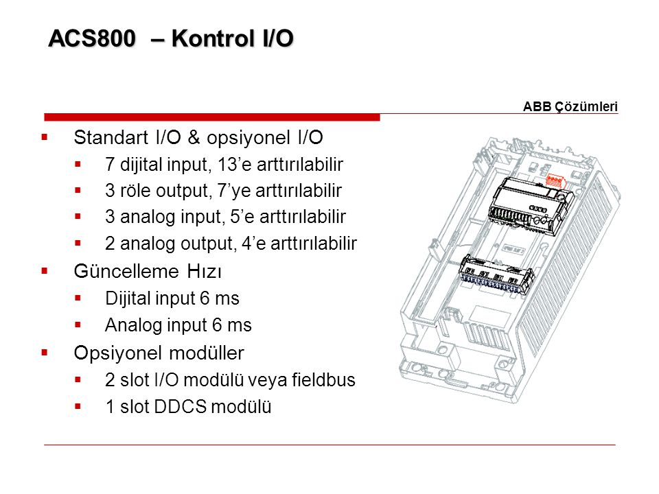 ACS800 – Kontrol I/O  Standart I/O & opsiyonel I/O  7 dijital input, 13'e arttırılabilir  3 röle output, 7'ye arttırılabilir  3 analog input, 5'e