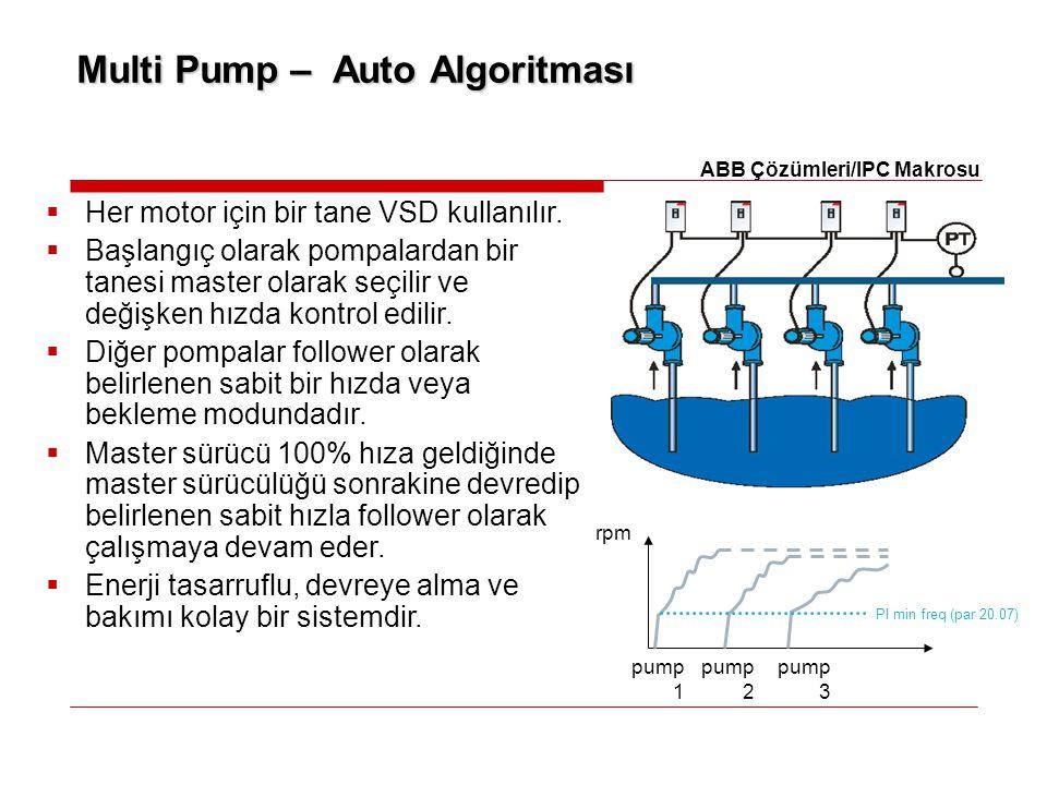 Multi Pump – Auto Algoritması  Her motor için bir tane VSD kullanılır.  Başlangıç olarak pompalardan bir tanesi master olarak seçilir ve değişken hı