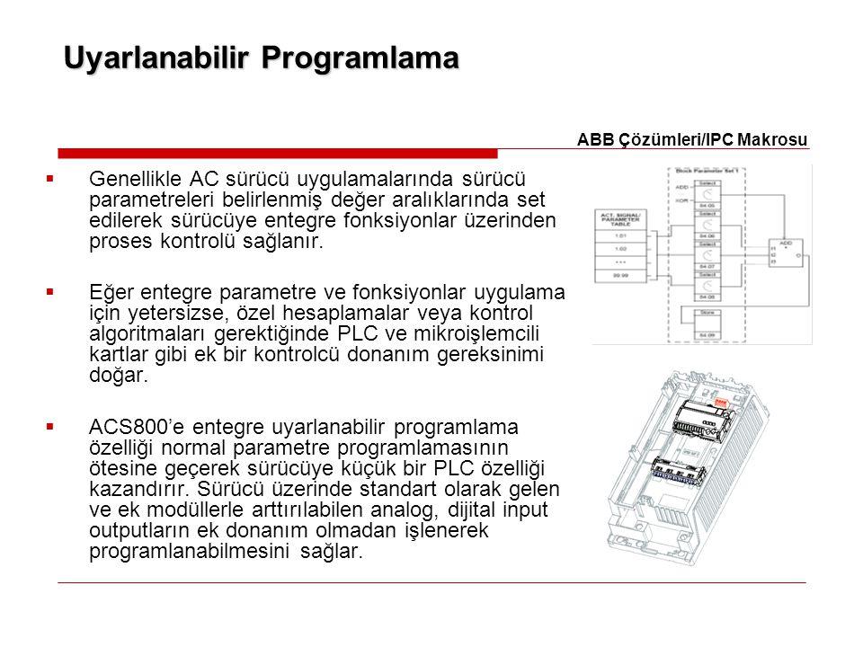 Uyarlanabilir Programlama  Genellikle AC sürücü uygulamalarında sürücü parametreleri belirlenmiş değer aralıklarında set edilerek sürücüye entegre fo