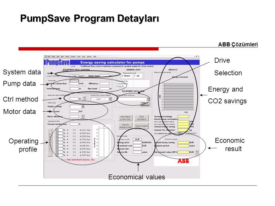 PumpSave Program Detayları Economical values Operating profile Ctrl method Drive Selection Pump data System data Motor data Economic result Energy and