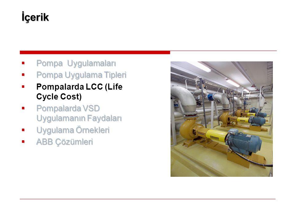İçerik  Pompa Uygulamaları  Pompa Uygulama Tipleri  Pompalarda LCC (Life Cycle Cost)  Pompalarda VSD Uygulamanın Faydaları  Uygulama Örnekleri 