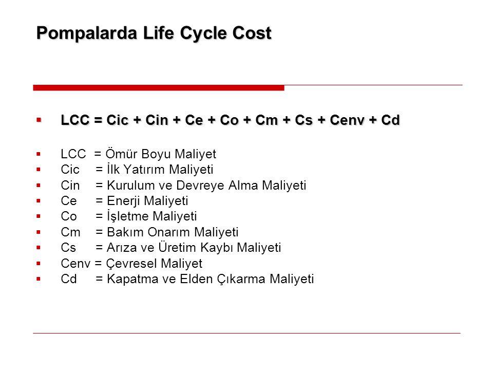 Pompalarda Life Cycle Cost  LCC = Cic + Cin + Ce + Co + Cm + Cs + Cenv + Cd  LCC = Ömür Boyu Maliyet  Cic = İlk Yatırım Maliyeti  Cin = Kurulum ve