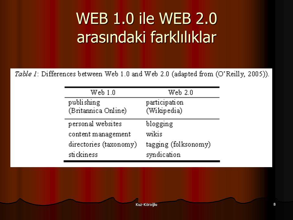 Kuz-Köroğlu 8 WEB 1.0 ile WEB 2.0 arasındaki farklılıklar