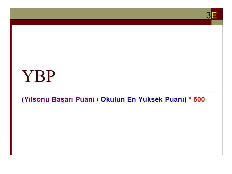 YBP (Yılsonu Başarı Puanı / Okulun En Yüksek Puanı) * 500 3E3E