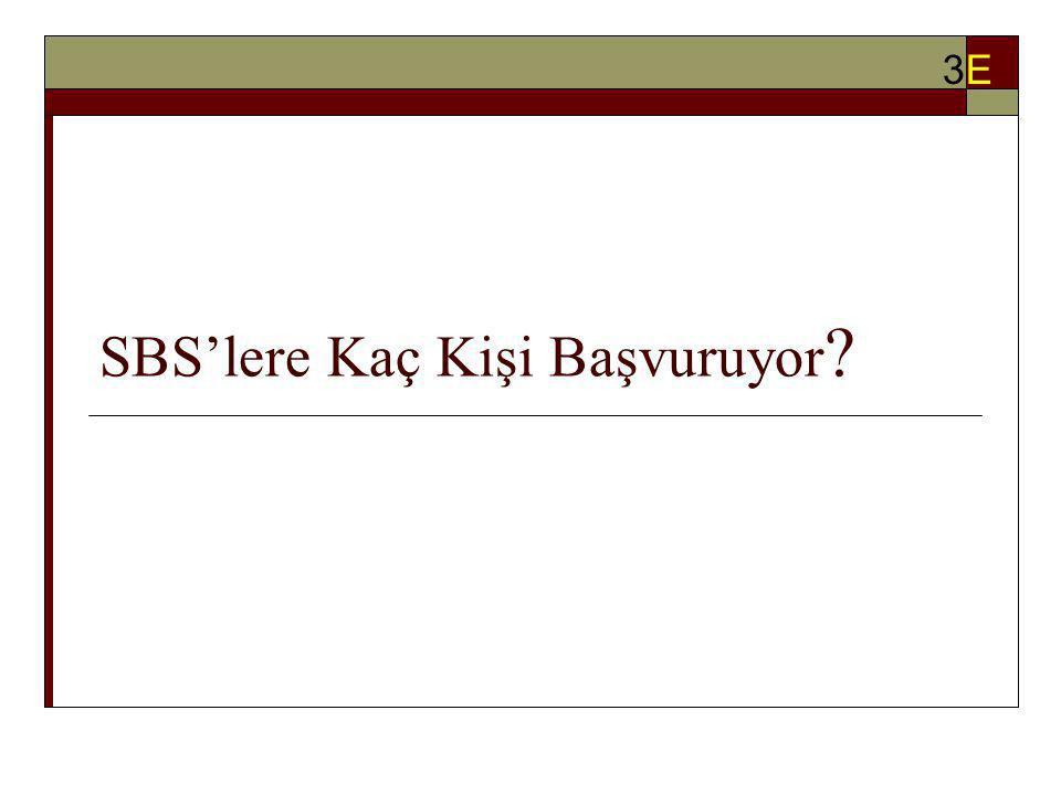 SBS'lere Kaç Kişi Başvuruyor ? 3E3E