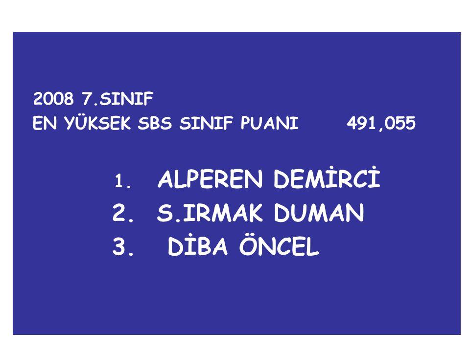 2008 7.SINIF EN YÜKSEK SBS SINIF PUANI491,055 1. ALPEREN DEMİRCİ 2. S.IRMAK DUMAN 3. DİBA ÖNCEL
