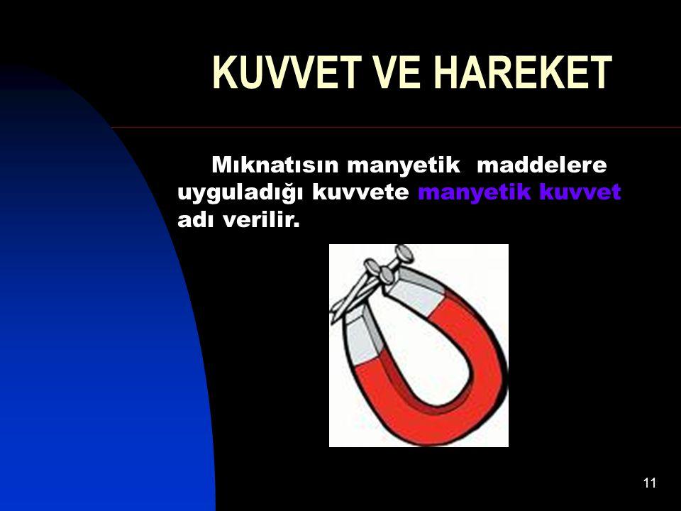 11 KUVVET VE HAREKET Mıknatısın manyetik maddelere uyguladığı kuvvete manyetik kuvvet adı verilir.