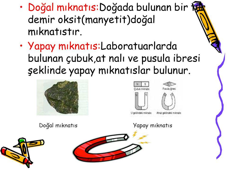 Doğal mıknatıs:Doğada bulunan bir tür demir oksit(manyetit)doğal mıknatıstır. Yapay mıknatıs:Laboratuarlarda bulunan çubuk,at nalı ve pusula ibresi şe