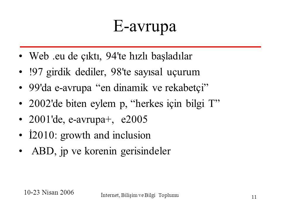 10-23 Nisan 2006 İnternet, Bilişim ve Bilgi Toplumu 11 E-avrupa Web.eu de çıktı, 94 te hızlı başladılar !97 girdik dediler, 98 te sayısal uçurum 99 da e-avrupa en dinamik ve rekabetçi 2002 de biten eylem p, herkes için bilgi T 2001 de, e-avrupa+, e2005 İ2010: growth and inclusion ABD, jp ve korenin gerisindeler