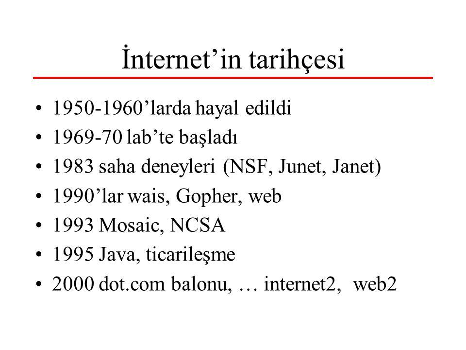 İnternet'in tarihçesi 1950-1960'larda hayal edildi 1969-70 lab'te başladı 1983 saha deneyleri (NSF, Junet, Janet) 1990'lar wais, Gopher, web 1993 Mosaic, NCSA 1995 Java, ticarileşme 2000 dot.com balonu, … internet2, web2