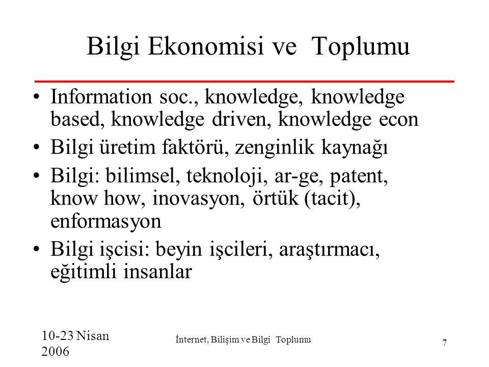 10-23 Nisan 2006 İnternet, Bilişim ve Bilgi Toplumu 7 Bilgi Ekonomisi ve Toplumu Information soc., knowledge, knowledge based, knowledge driven, knowledge econ Bilgi üretim faktörü, zenginlik kaynağı Bilgi: bilimsel, teknoloji, ar-ge, patent, know how, inovasyon, örtük (tacit), enformasyon Bilgi işcisi: beyin işcileri, araştırmacı, eğitimli insanlar