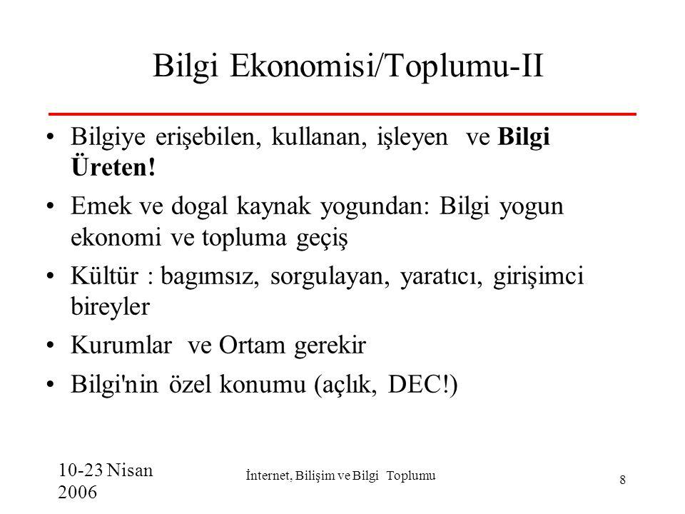 Türkiye Ne durumda -III economist Ereadiness akgul.bilkent.edu.tr altyapı %25, iş ortamı %20, tüketici-iş dün%20 yasal-politik ortam %15, soc-kültürel %20 destek hiz.
