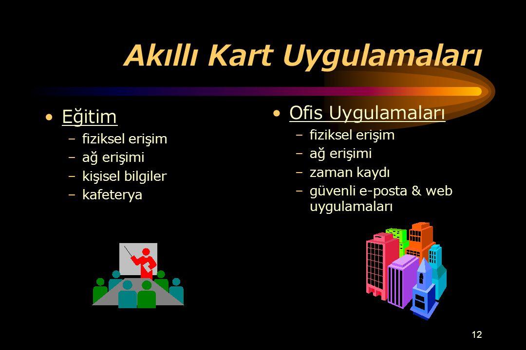 11 Akıllı Kart Uygulamaları Sağlık –sigorta –kişisel bilgiler –kişisel dosyalar Devlet –hüviyet –pasaport –ehliyet E-ticaret –bilgi satışı –ürün satış