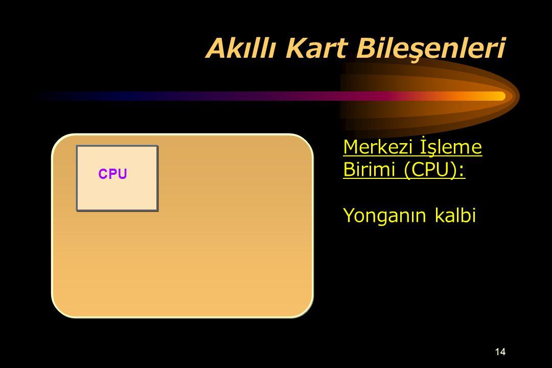 13 Akıllı Kart Mimarisi Vcc Reset Clock Gnd Vpp I/O Fiziksel Görünüm: - kredi kartı veya SIM ebatlarında - temaslı ya da temassız