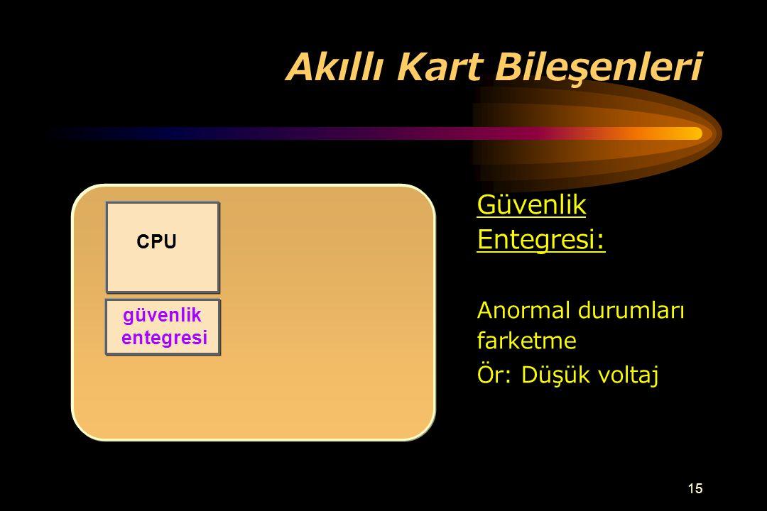 14 Akıllı Kart Bileşenleri CPU Merkezi İşleme Birimi (CPU): Yonganın kalbi