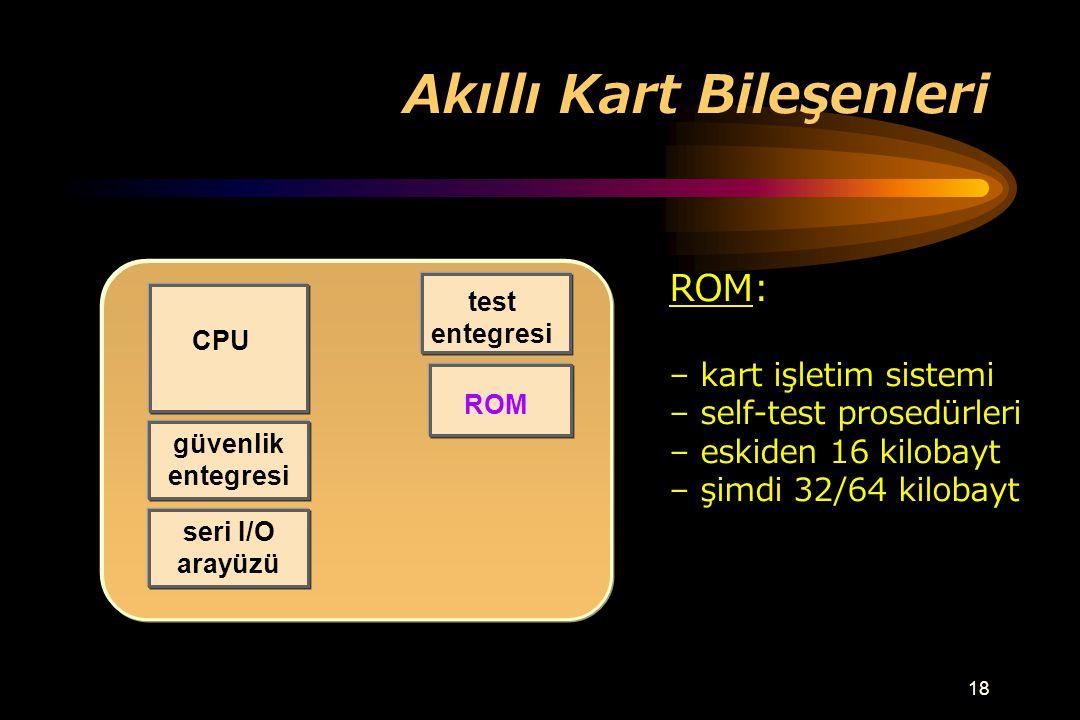 17 Akıllı Kart Bileşenleri CPU test entegresi seri I/O arayüzü güvenlik entegresi Test Entegresi: self-test prosedürleri