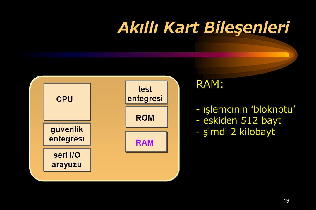 18 Akıllı Kart Bileşenleri CPU test entegresi ROM seri I/O arayüzü güvenlik entegresi ROM: – kart işletim sistemi – self-test prosedürleri – eskiden 1