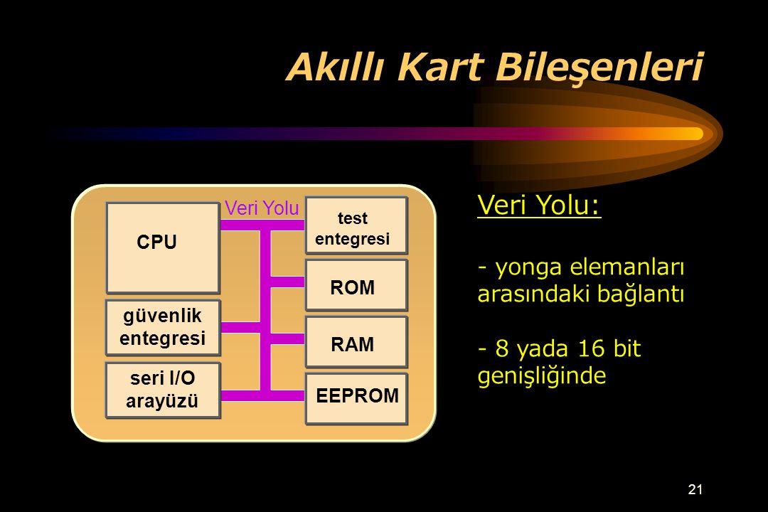 20 Akıllı Kart Bileşenleri CPU RAM test entegresi ROM EEPROM seri I/O arayüzü güvenlik entegresi EEPROM: – kriptografik anahtarlar – PIN kodu – biyome