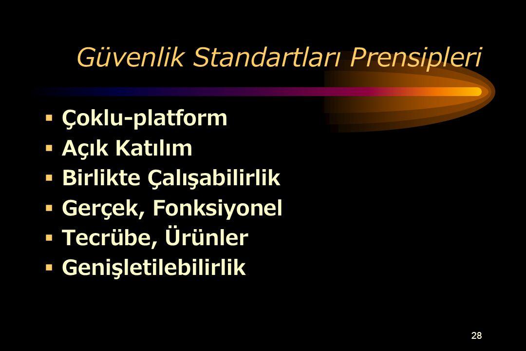 27 Akıllı Kart Genel Standartları  EMV  PC/SC Çalışma Grubu  GSM Standartları  G-8 Sağlık Standartları  ISO  ANSI  Uluslararası Hava ve Ulaşım