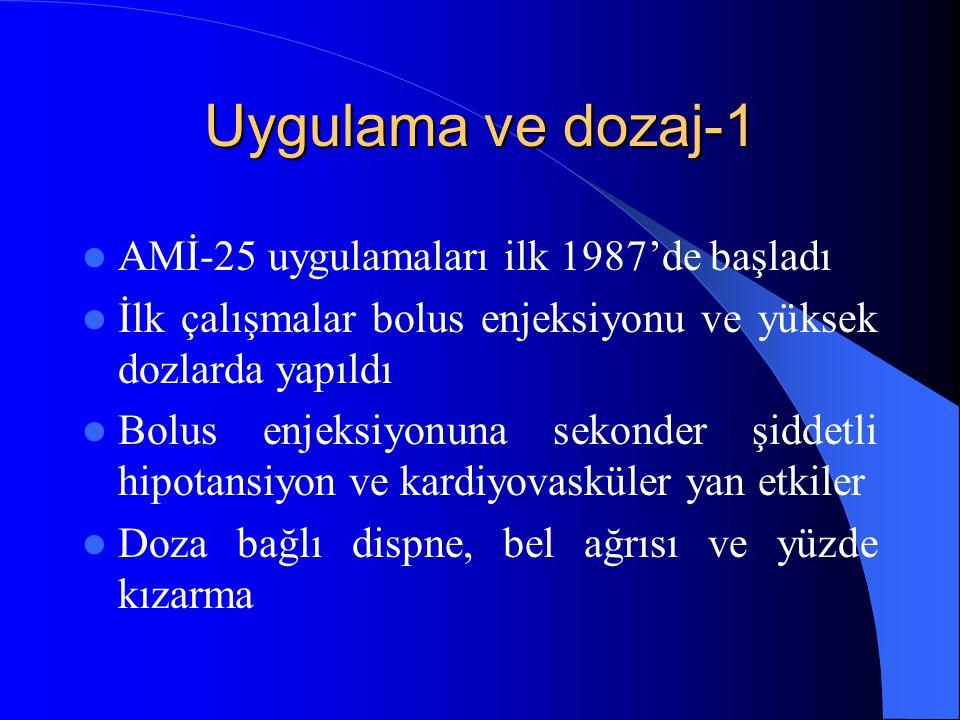 Uygulama ve dozaj-1 AMİ-25 uygulamaları ilk 1987'de başladı İlk çalışmalar bolus enjeksiyonu ve yüksek dozlarda yapıldı Bolus enjeksiyonuna sekonder ş