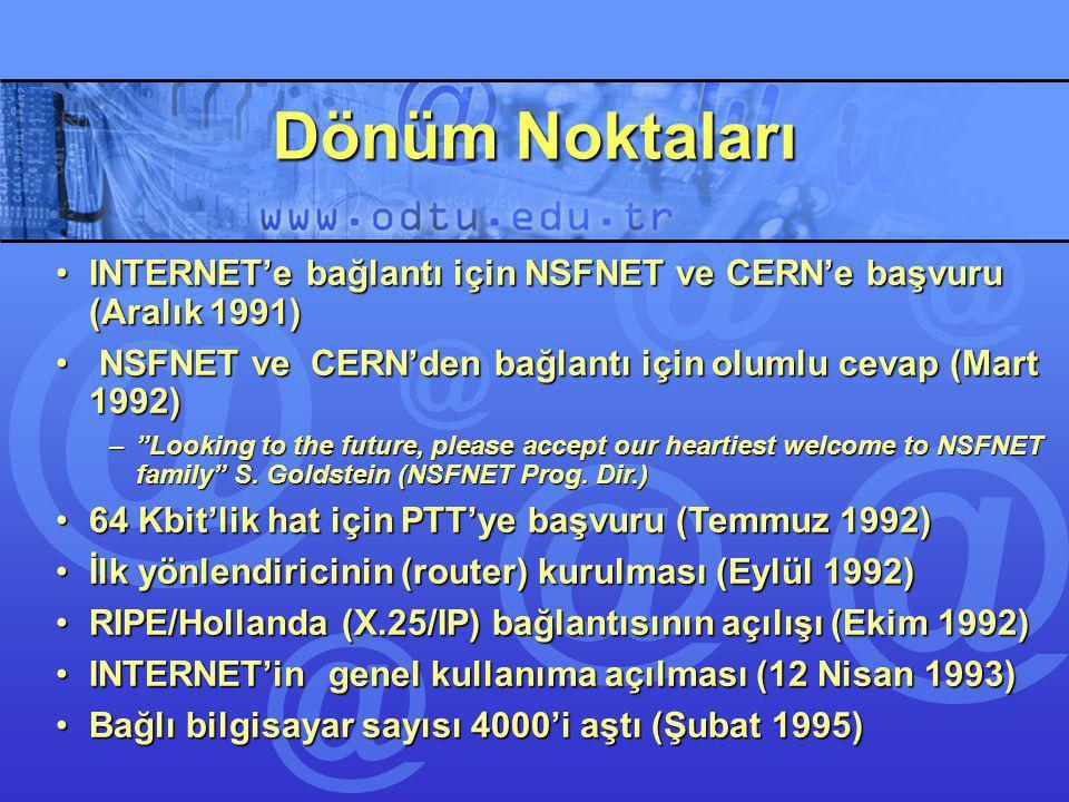 INTERNET'e bağlantı için NSFNET ve CERN'e başvuru (Aralık 1991)INTERNET'e bağlantı için NSFNET ve CERN'e başvuru (Aralık 1991) NSFNET ve CERN'den bağl