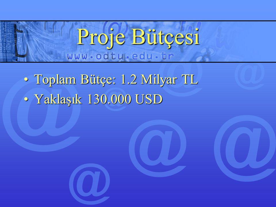 Proje Bütçesi Toplam Bütçe: 1.2 Milyar TLToplam Bütçe: 1.2 Milyar TL Yaklaşık 130.000 USDYaklaşık 130.000 USD