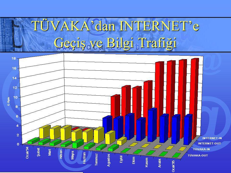 TÜVAKA'dan INTERNET'e Geçiş ve Bilgi Trafiği