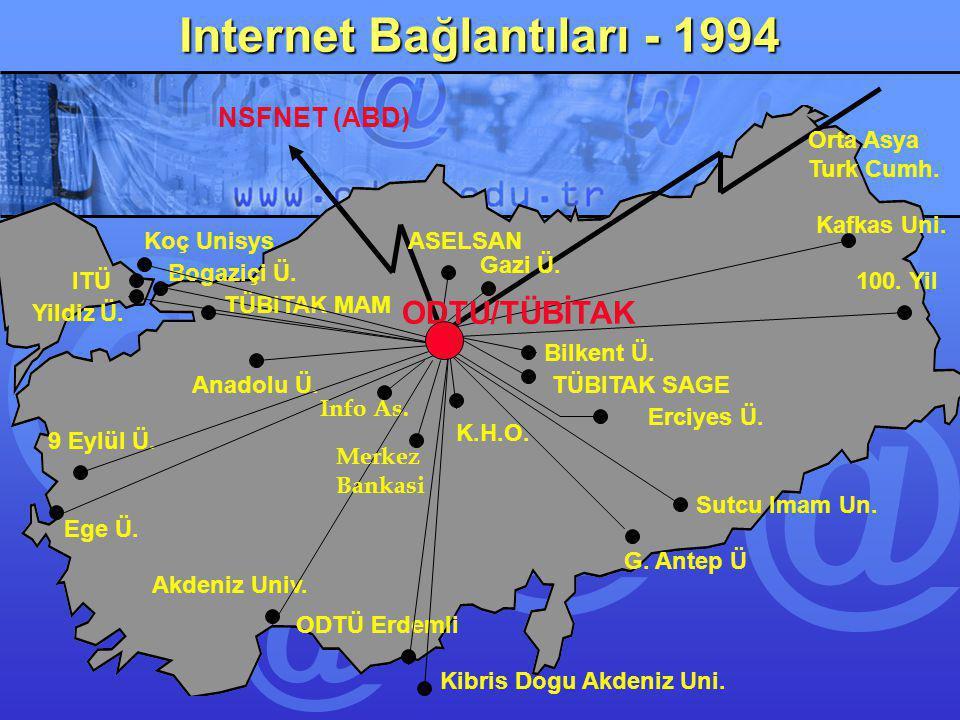 Internet Bağlantıları - 1994 Bogaziçi Ü. ITÜ Yildiz Ü. Koç Unisys Ege Ü. 9 Eylül Ü. TÜBITAK MAM Anadolu Ü. Bilkent Ü. K.H.O. NSFNET (ABD) ODTÜ Erdemli