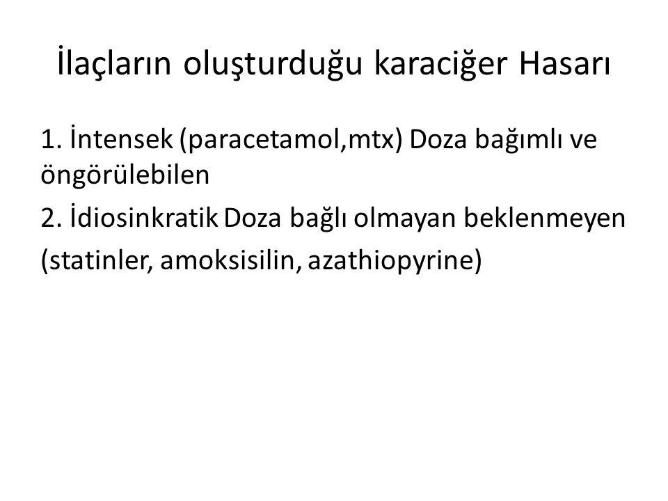 İlaçların oluşturduğu karaciğer Hasarı 1. İntensek (paracetamol,mtx) Doza bağımlı ve öngörülebilen 2. İdiosinkratik Doza bağlı olmayan beklenmeyen (st