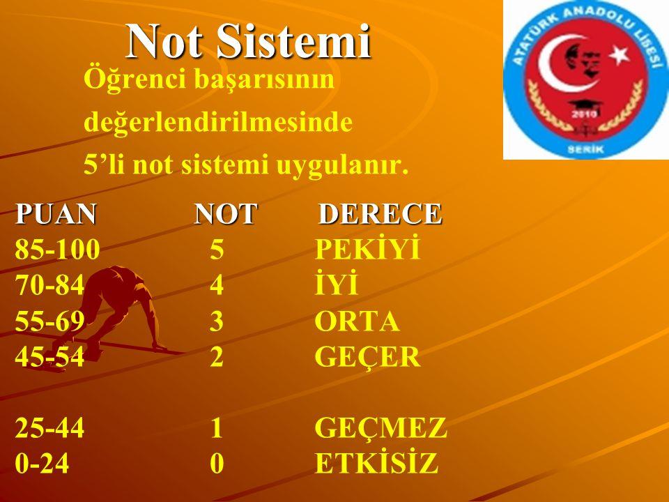 Not Sistemi Öğrenci başarısının değerlendirilmesinde 5'li not sistemi uygulanır. PUAN NOT DERECE PUAN NOT DERECE 85-100 5 PEKİYİ 70-84 4 İYİ 55-69 3 O