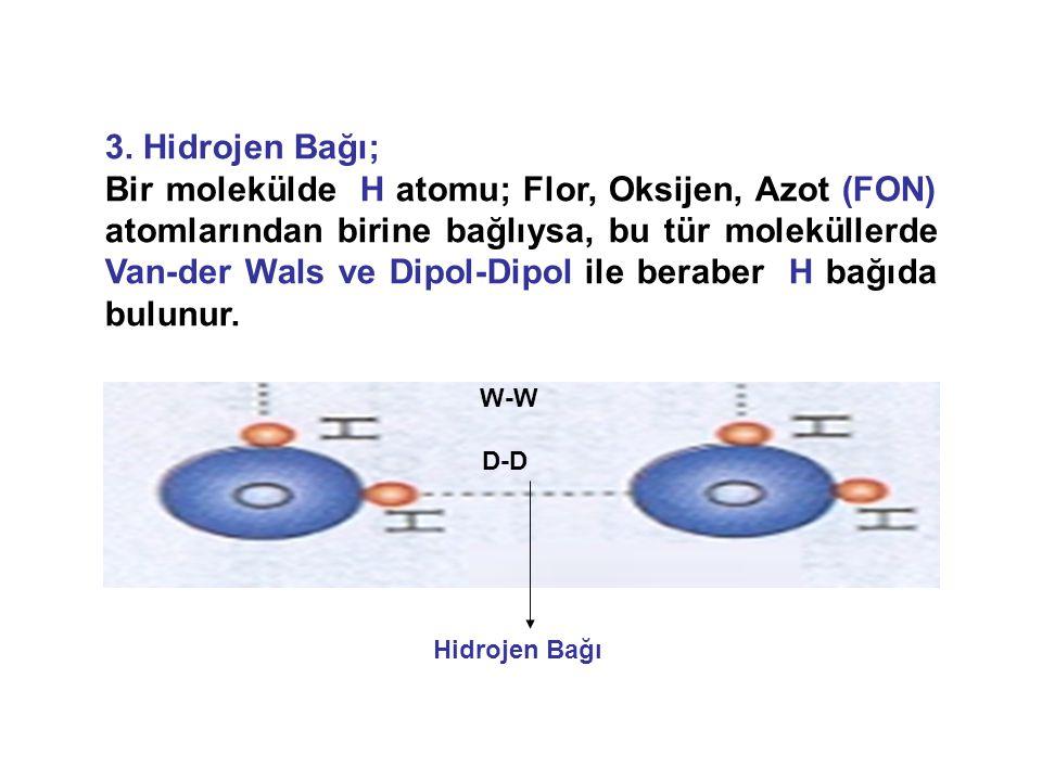 3. Hidrojen Bağı; Bir molekülde H atomu; Flor, Oksijen, Azot (FON) atomlarından birine bağlıysa, bu tür moleküllerde Van-der Wals ve Dipol-Dipol ile b