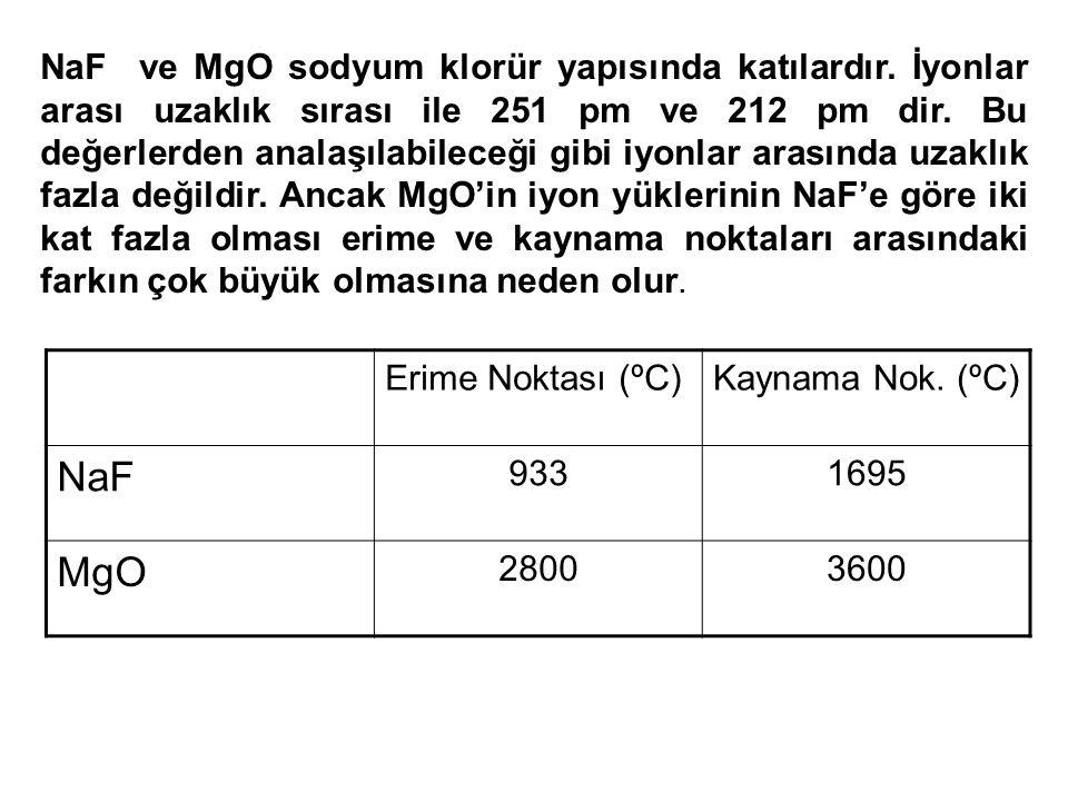 NaF ve MgO sodyum klorür yapısında katılardır. İyonlar arası uzaklık sırası ile 251 pm ve 212 pm dir. Bu değerlerden analaşılabileceği gibi iyonlar ar