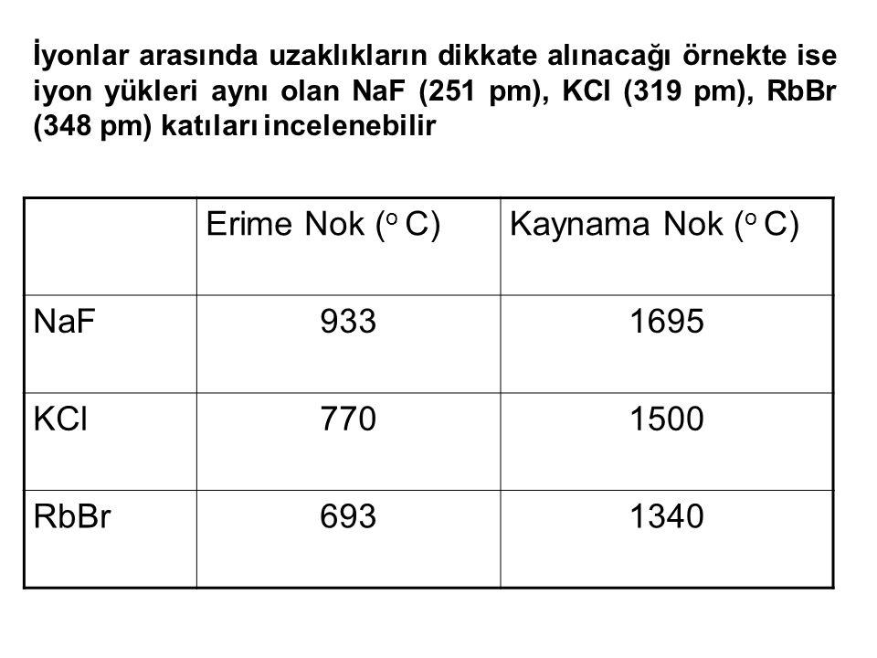 İyonlar arasında uzaklıkların dikkate alınacağı örnekte ise iyon yükleri aynı olan NaF (251 pm), KCl (319 pm), RbBr (348 pm) katıları incelenebilir Er