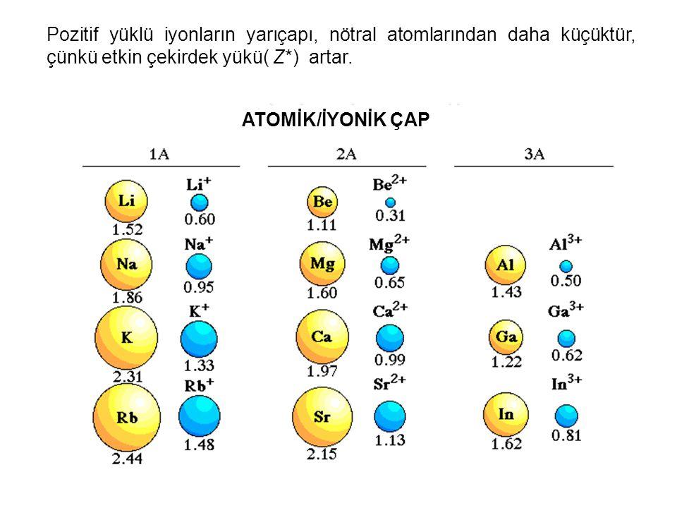 Pozitif yüklü iyonların yarıçapı, nötral atomlarından daha küçüktür, çünkü etkin çekirdek yükü( Z*) artar. ATOMİK/İYONİK ÇAP