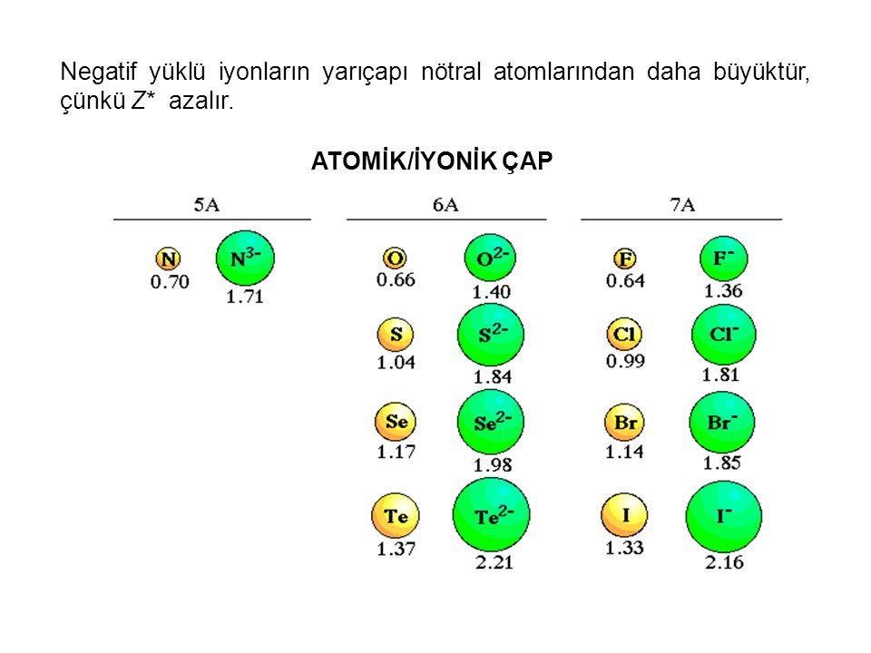 Negatif yüklü iyonların yarıçapı nötral atomlarından daha büyüktür, çünkü Z* azalır. ATOMİK/İYONİK ÇAP