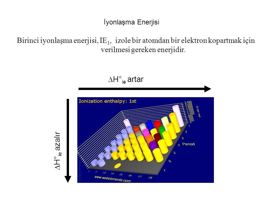 İyonlaşma Enerjisi  H° ie artar  H° ie azalır Birinci iyonlaşma enerjisi, IE 1, izole bir atomdan bir elektron kopartmak için verilmesi gereken ener